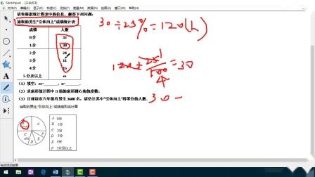 如何在中考数学中零失误,高水平地发挥