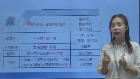 江西教師招聘考試-2020年最新課程-教招招聘筆試-教育學--不平衡性-易公教育