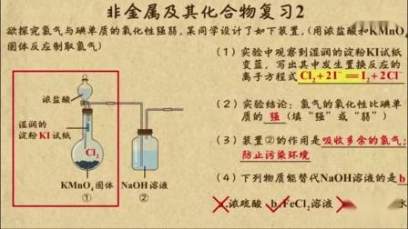 3月10日化學《 非金屬及其化合物復習》