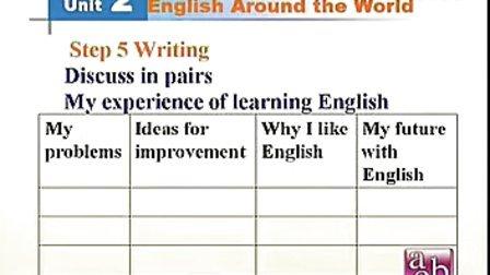 必修一 Unit 2 English Around the(新课程高中英语名特优教师同步说课与示范教学实录视频)