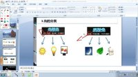 [PS]photoshop视频教程 ps教程2.光与色的基础知识