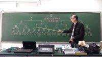 双轨制教学管理法(框架结构图)黑板展示