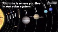 3分钟告诉你,我们的地球在什么位置,有多么渺小!!
