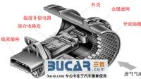 电喷发动机传感器2-空气流量计结构原理及故障检测