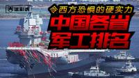 第160期 中国各省军工实力排行榜曝光
