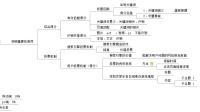 "SEO优化教学_企业网站排名""核心操作技巧""(上)"