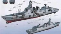 第三十六期 中国055驱逐舰世界排名终于曝光!答案让俄罗斯感到非常意外
