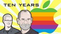iPhone8发布在即!看苹果历年发布会,这些手机你都买了吗