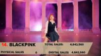 YG艺人销售排名2011-2017