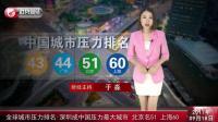 趋势财经快讯--全球城市压力排名: 深圳成中国压力最大城市 北京名51 上海60