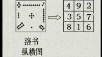 小学奥数竞赛辅导系列讲座[三年级]幻方和数阵图