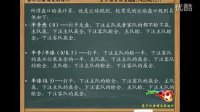 视频: 赛华佗黄埔足彩培训系列课程——足球投注欧亚盘专业术语