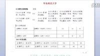 华东政法大学法律硕士分数线、复试真题、考试大纲、保研真题