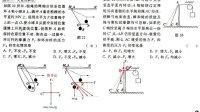 (高中物理一轮复习)力和物体平衡1-10矢量图解法和相似三角形法