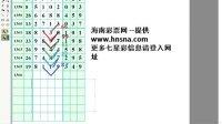 海南彩票网七星彩1366期七星彩最近走的规律