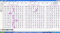 视频: 1375期七星彩最新预测信息051627比上2数 海南彩票网 hnsna.com