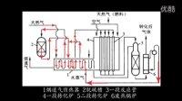 天然气转化流程图  ae做的