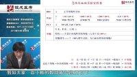 视频: 淄博银成医考培训面授视频_2013临床笔试-贫血③ QQ:977235840