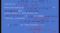 华科829自动控制原理2013年真题解析(根轨迹+相平面法)-新研盟