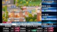 10大房企土地市场拼现金流 上半年融资超400亿 最新闻 130618