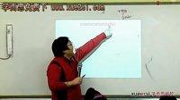 学而思高一上学期英语同步强化班(目标211)刘飞飞 环境保护话题词汇突破及开放式作文(上)第二