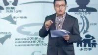 """小刀手举报猪肉""""注水又注药"""" 南京一批发商获刑15年 130725 早安江苏"""