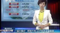 """""""温州模式""""辉煌不再  GDP排名全省垫底[财经夜行线]"""