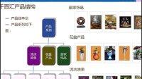 视频: 千百汇旺賢堂水饰界之招商加盟手册