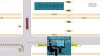 北京东方伟业 内陆无水港 天津港 flash演示课件 三维3D机械演示动画