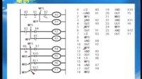永宏plc编程电缆,三菱plc g系列,程子华三菱plc视频教程