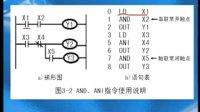 plc编程软件免费下载,三菱plc通信问题,三菱plc触摸屏仿真