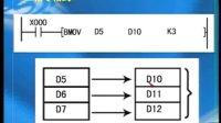 三菱的官网,三菱plc 控制变频器,plc功能指令