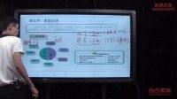 尚合教育2013年政法干警申论备考辅导课程(第五节)