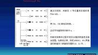 三凌plc编程入门,三菱plc与变频器,三菱plc编程软件官网