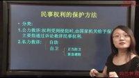 尚合教育2013年政法干警民法备考辅导课程(第二节)