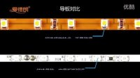 爱德朗LED灯带视频介绍