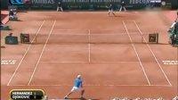 ATP蒙特卡罗赛德约科维奇晋级第3轮