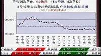 芜湖期货开户石家庄期货公司中盈国际期货价格低服务好