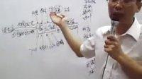 唐向前先生讲解亿万商业模式  QQ840539387