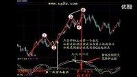 视频: 香港惠昶金号市场部办理开户提供技术支持QQ84731326MACD使用技巧