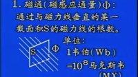 高中物理选修2-1第2章 磁场