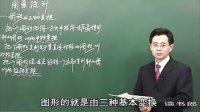 数学初中3上23.3 图案设计_97ae_黄冈数学视频