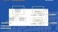 Csharp面向对象设计模式纵横谈(3):Abstract Factory 抽象工厂模式(创建型模式