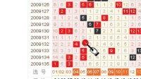 双色球2009136期彩票投注分析