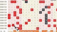 双色球2009141期彩票投注分析