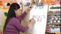商业手绘POP考试认证初级教程4
