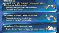 统一沟通平台开发课程:在UC平台上构建软件