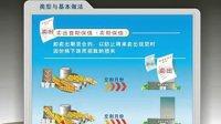 视频: 【鹿泉期货开户】18253155l38,QQ1090366871开户赠送期货指标软件!