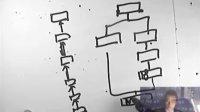 2010年海文考研吴耀武-暑期英语强化班-阅读A-阅读理解高分解题技巧.mpg