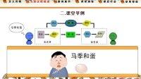上海flash制作 flash动画制作 flash动画课件制作